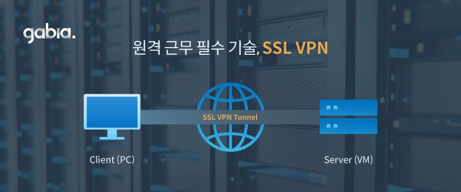 (03/12) 코로나 예방하려다 보안 위협? 원격 근무 필수 기술로 떠오른 SSL VPN